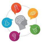Невро Лингвистично Програмиране