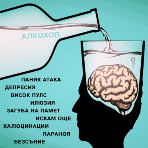алкохолен делириум