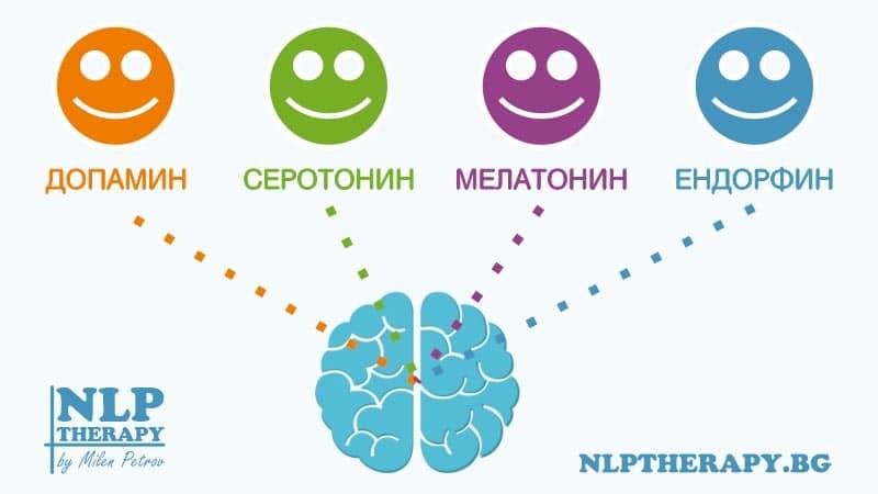 хормони на щастието
